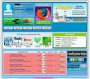 PayPerPost - Bloggers - Dashboard